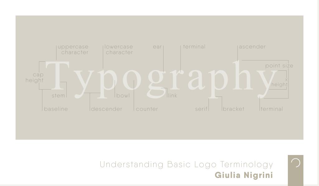 Understanding-Basic-Logo-Terminology-ontwerp-Giulia-Nigrini