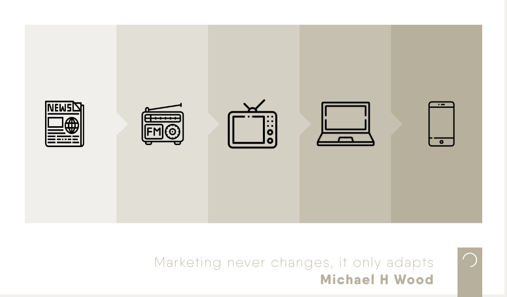 Marketing-never-changes-it-only-adapts-ontwerp-Micahel-H-Wood